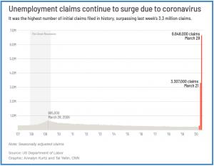 Unemployment-March-28